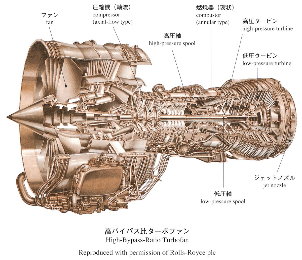 ジェットエンジン [JSME Mechanical Engineering Dictionary]