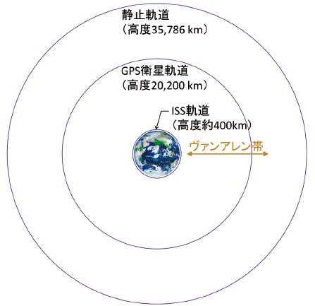 地球を冷やす機械 2:機械の具体的な検討 | 日本機械学会誌